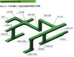 电缆桥架连接件