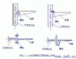 电缆桥架托架