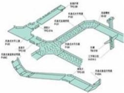电缆桥架规格